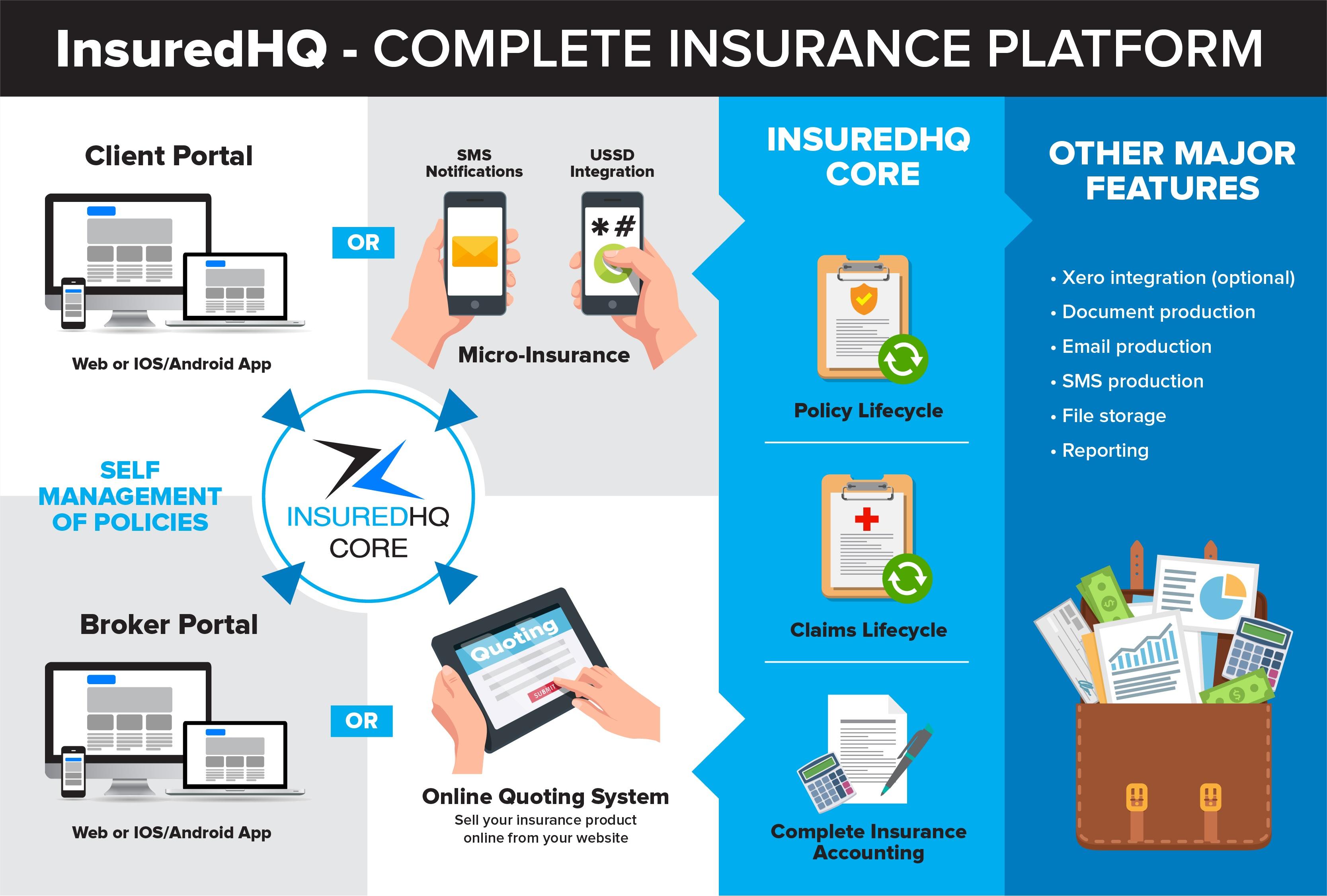 insurance Infographic 2-1